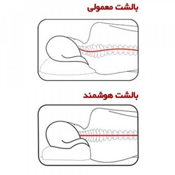 بالش طبی مدل موج شیاردار