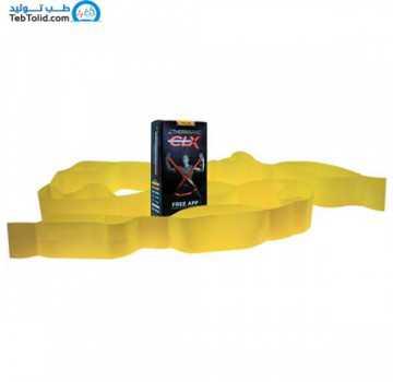 لوپهای مقاومتی یکپارچه تراباند CLX